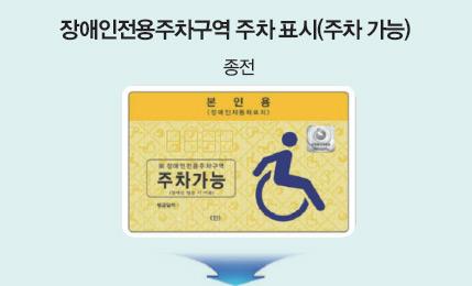 장애인전용주차구역 불법 주차 합동점검