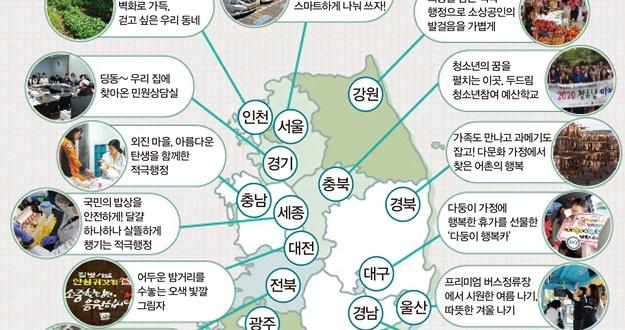 일본 수산물 수입금지 WTO 승소, 고성 산불 조기 진화…창의력·실천력 앞세운 '적극행정의 힘'