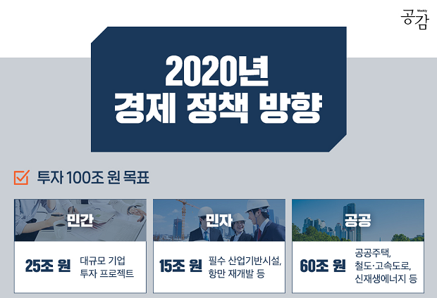 2020년 경제 정책 방향