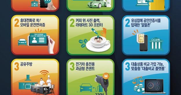 신산업·신기술 족쇄 더 풀어 혁신성장 견인