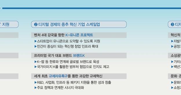'K-유니콘 프로젝트'로 스마트 소상공인 키운다