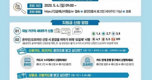 11일부터 신용·체크카드 신청 13일부터 지급