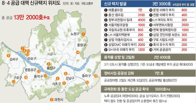 태릉골프장·50층 재건축… 수도권 총 26만 호 공급