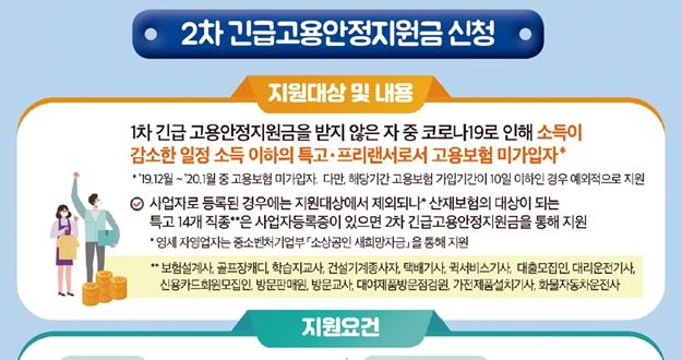취업취약 계층 '지역 공공일자리' 2만 4000개 만든다