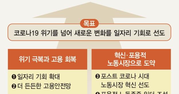 고용보험 단계적 확대로 더 든든한 고용안전망 구축