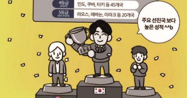 """한국, ESG 신용영향점수 '최고 등급' """"변화하는 시대적 요구에 적극 대응"""""""