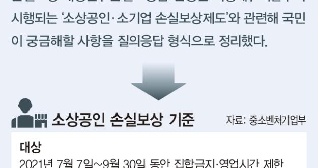 """""""신속보상 위해 신청 때 증빙 서류 필요 없어"""""""